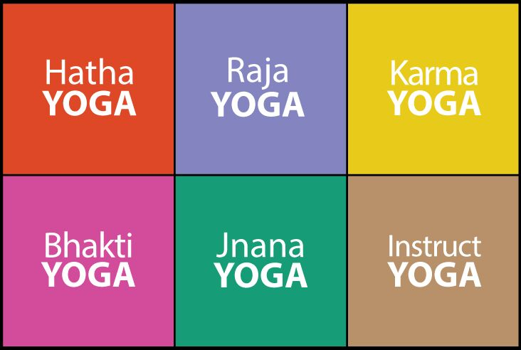 Dimensions of Yoga